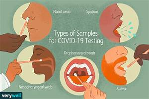 Which Sample Type Is Best For Covid