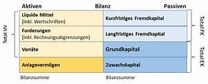 Stille Reserven Berechnen : rwonline ~ Themetempest.com Abrechnung