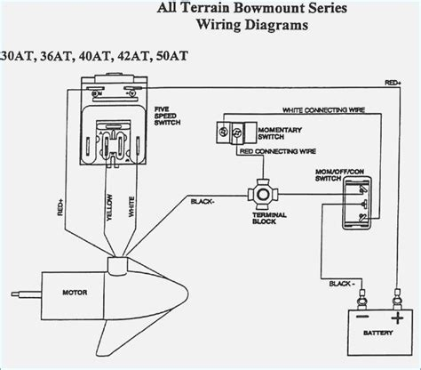 Minn Kota Trolling Motor Parts Diagram Automotive