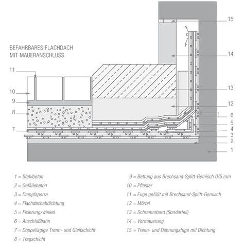 Flachdach Aufbau Dachaufbau Flachdach Holzbau Flachdach Detail