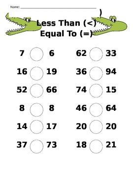 Comparing Numbers Alligator Worksheet  Greater Than, Less Than, Equal To