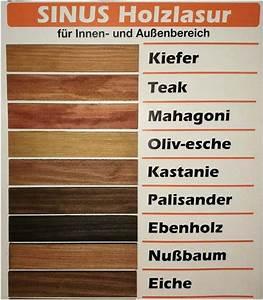 Holzlasur Farben Aussen : holzschutz farben f r ihr gartenhaus top preise vom gartendiscounter garten k nig ~ A.2002-acura-tl-radio.info Haus und Dekorationen