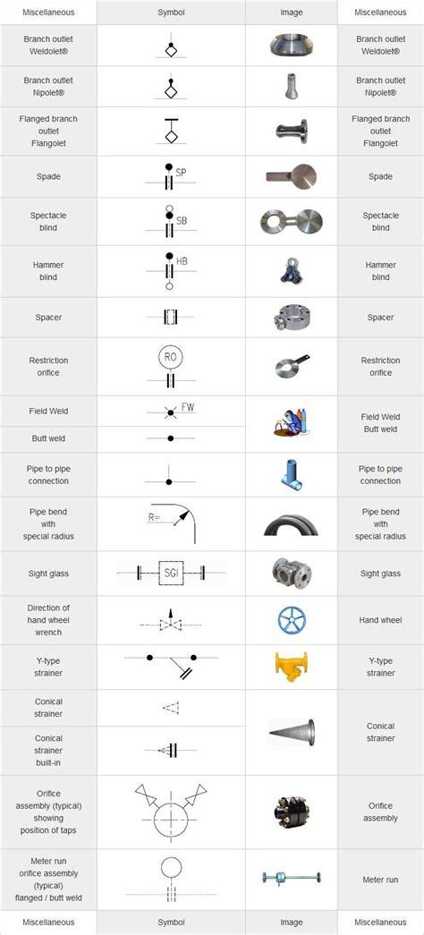 epub  welding diagram symbols