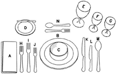 posizione bicchieri in tavola galateo a tavola