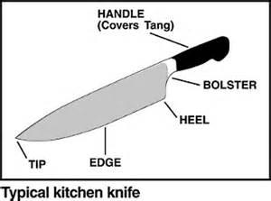 sharpening stones for kitchen knives knife materials knife knife steel ceramic knife