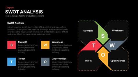 swot analysis powerpoint template  keynote
