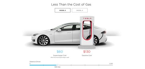 18+ How Much.to Charge Tesla 3 Supercharger Images