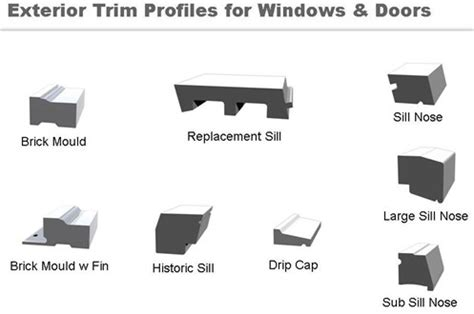 Window Sill Profiles by Chelsea Building Products Exterior Trim Extruded