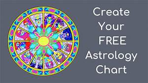 Create Your Free Birth Chart Here The Astrotwins Free