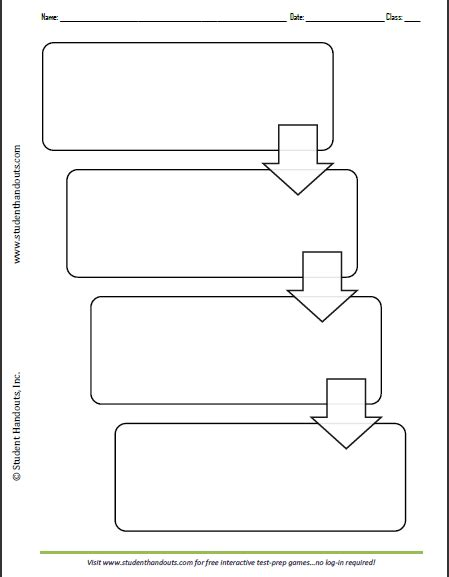 flow map template printable flow map this four box flow chart graphic organizer can be used to illustrate a