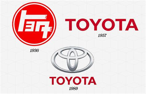 logo de toyota the 50 most iconic brand logos of all time27 toyota logos