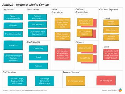 Canvas Business Examples Bmc Airbnb Toolbox Insurance