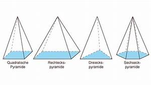 Quadratische Pyramide A Berechnen : grips mathe 24 was sind gerade pyramiden grips mathe grips ~ Themetempest.com Abrechnung
