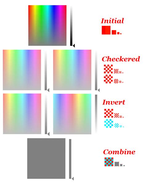 mspaint color picker meets weird inversion grid by