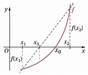 Näherungswert Berechnen : mp die standard l sungsverfahren f r polynome matroids matheplanet ~ Themetempest.com Abrechnung