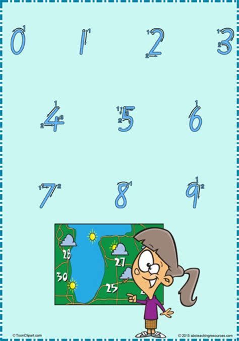 year  handwriting letter number formation vic