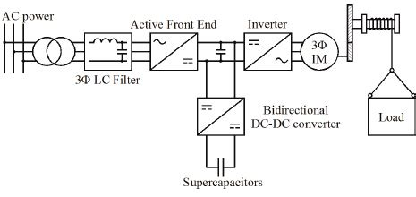 block diagram of the travelling crane electrical drive