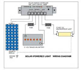 similiar wiring diagram rv solar system keywords rv solar panel wiring diagram rv solar system wiring diagram pics