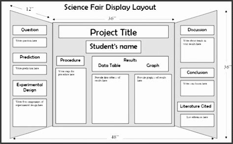 science fair board template 9 scientific project outline template sletemplatess sletemplatess