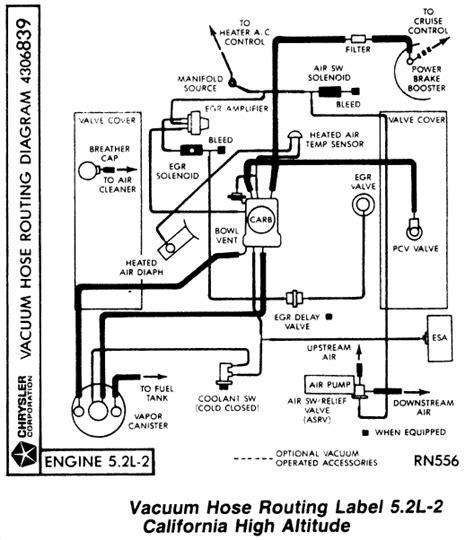 Where Can Get Vacuum Diagram For Dodge Ram Van