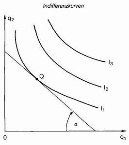 Grenzrate Der Substitution Berechnen : indifferenzkurven wirtschaftslexikon ~ Themetempest.com Abrechnung