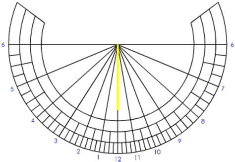 sundial template the sundial primer stained glass sundial