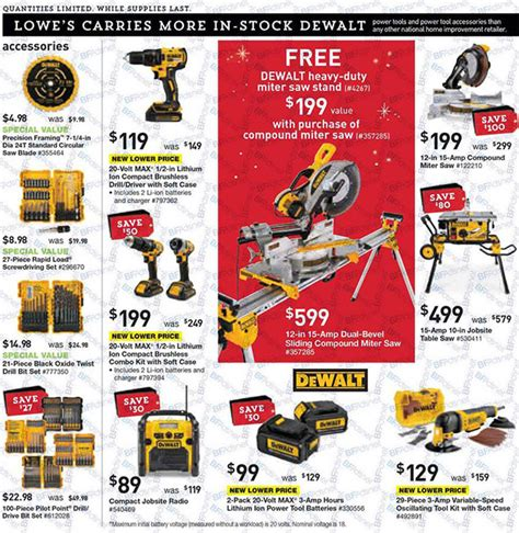 Gladiator Wall Mount Cabinet by Lowes Black Friday 2016 Tool Deals