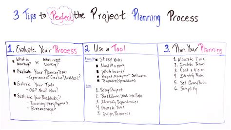 3 Tips To Perfect The Project Planning Process