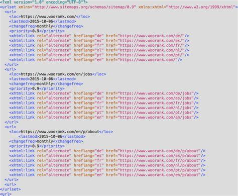 Xml Sitemaps What Sitemap Woorank