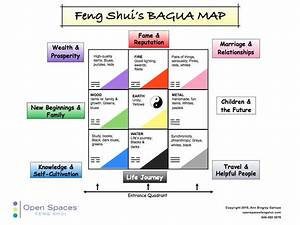 Feng Shui Fernstudium : feng shui 39 s bagua map feng shui pinterest ~ Sanjose-hotels-ca.com Haus und Dekorationen