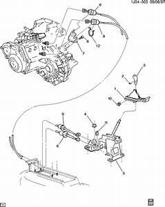 Cavalier  Manual Transmission 5 Speed