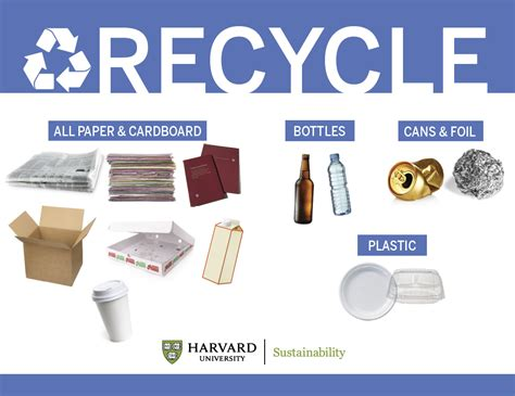 Recycling Poster  Sustainability At Harvard. Fraudulent Charges On Debit Card. Malpractice Attorney Orange County. Bankruptcy Lawyers Tulsa 2008 Mercedes Clk 350. Osha Training Material Top Cell Phones Market. North American Baptist Seminary. Tupelo Business Listing Maya And Miguel Games. Innovative Payment Gateway Nc Political News. Chocolate Monster Cookies Texas Criminal Laws