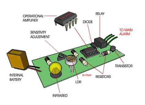 Operational Amplifier Comparator Examination Questions