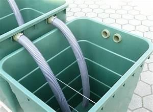 Sockel Für Regentonne Selber Bauen : durchlauf des filters teich filter ~ Watch28wear.com Haus und Dekorationen
