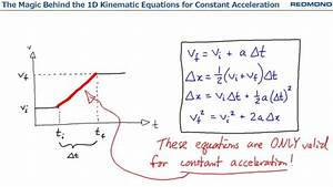 Acceleration Formule 1 : the magic behind the 1d kinematic equations for constant acceleration youtube ~ Medecine-chirurgie-esthetiques.com Avis de Voitures