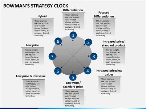 Bowman's Strategy Clock PowerPoint Template | SketchBubble
