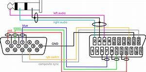 Image Result For Vga To Component Pinout Diagram