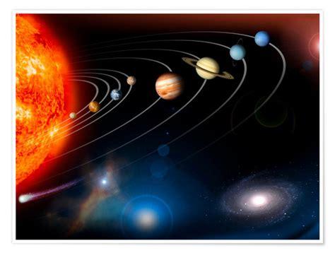 solar system posters  prints posterloungecouk