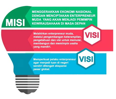 Background visi misi 5 » Background Check All