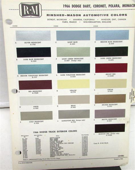 1985 dodge truck paint colors paint color ideas