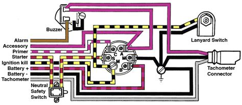 Marine 50 Wiring Diagram by Wiring Diagram For 1999 50 Hp Outboard Ignition Switch
