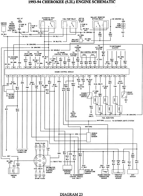 1994 jeep grand cherokee wiring diagram data within 94
