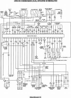 1999 Jeep Grand Cherokee Headlight Wiring Diagram Co2diagram Nostrotempo It