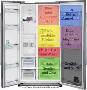 Was Ist Ein Kühlschrank : wie du deinen side by side k hlschrank richtig einr umst know how ~ Markanthonyermac.com Haus und Dekorationen