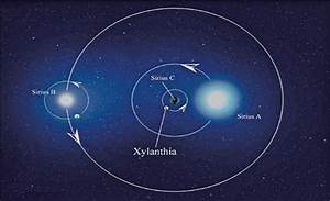 Sirius System Planets - Pics about space