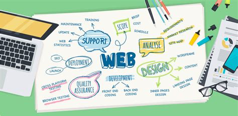 how to learn web designing at home concept best web design at home photos decoration design ideas
