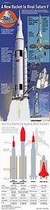 NASA's New Mega-Rocket for Deep Space Will Be Launch Ready ...