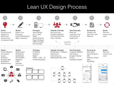 Online Deck Design Software by Session 9 10 Ui Ux Design For Ios 7 Application