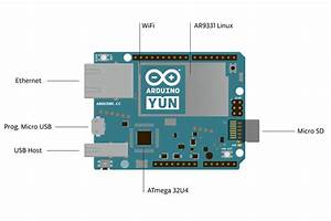 Focus On Arduino Y U00dan  A Board For All  That Makes Life