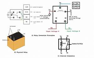 Which Category Does A 5-pin Relay Belong To  Like A Reed Relay  Polarized Relay  Etc